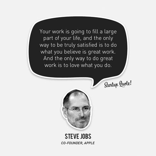 Steve Jobs  Quote (About work success satisfied love life belief)