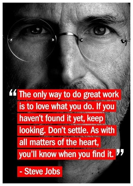 Steve Jobs  Quote (About work university success standford speech settle search passion lost life)