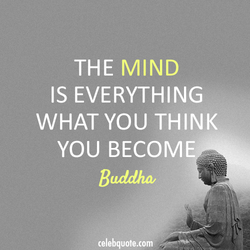 Buddha Quote (About who am I mind grow believe)