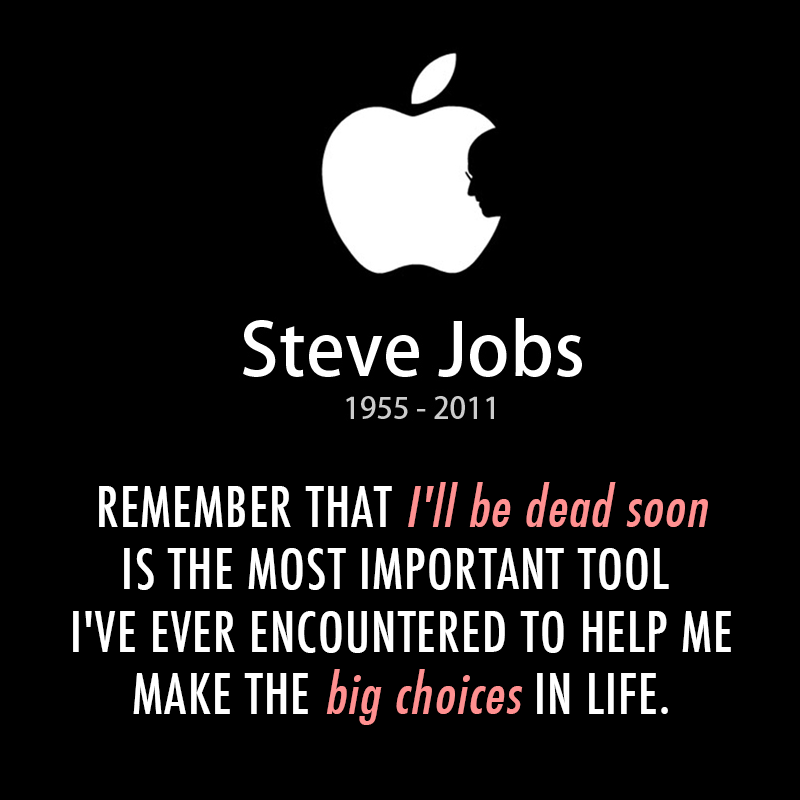 Steve Jobs  Quote (About RIP life last day decision dead soon dead)
